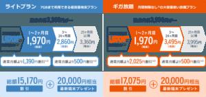 プレミアムキャンペーンの料金形態