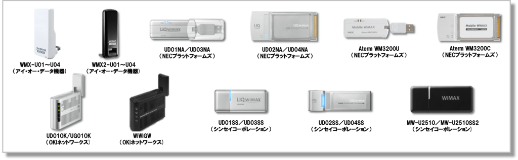 WiMAX機器・データ通信カード