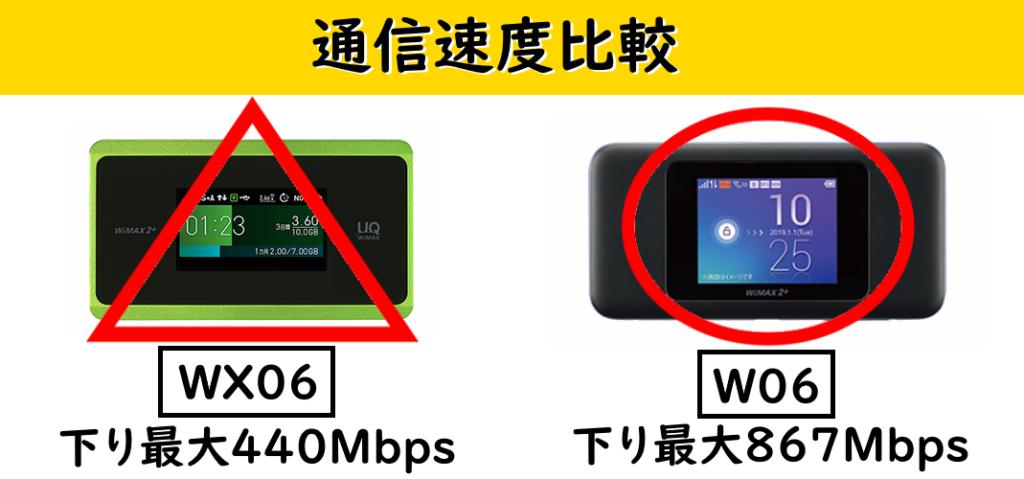 通信速度比較(WX06とW06)