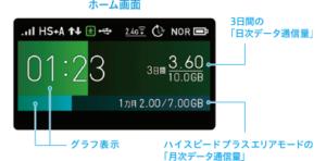 WX06端末のデータ通信量表示